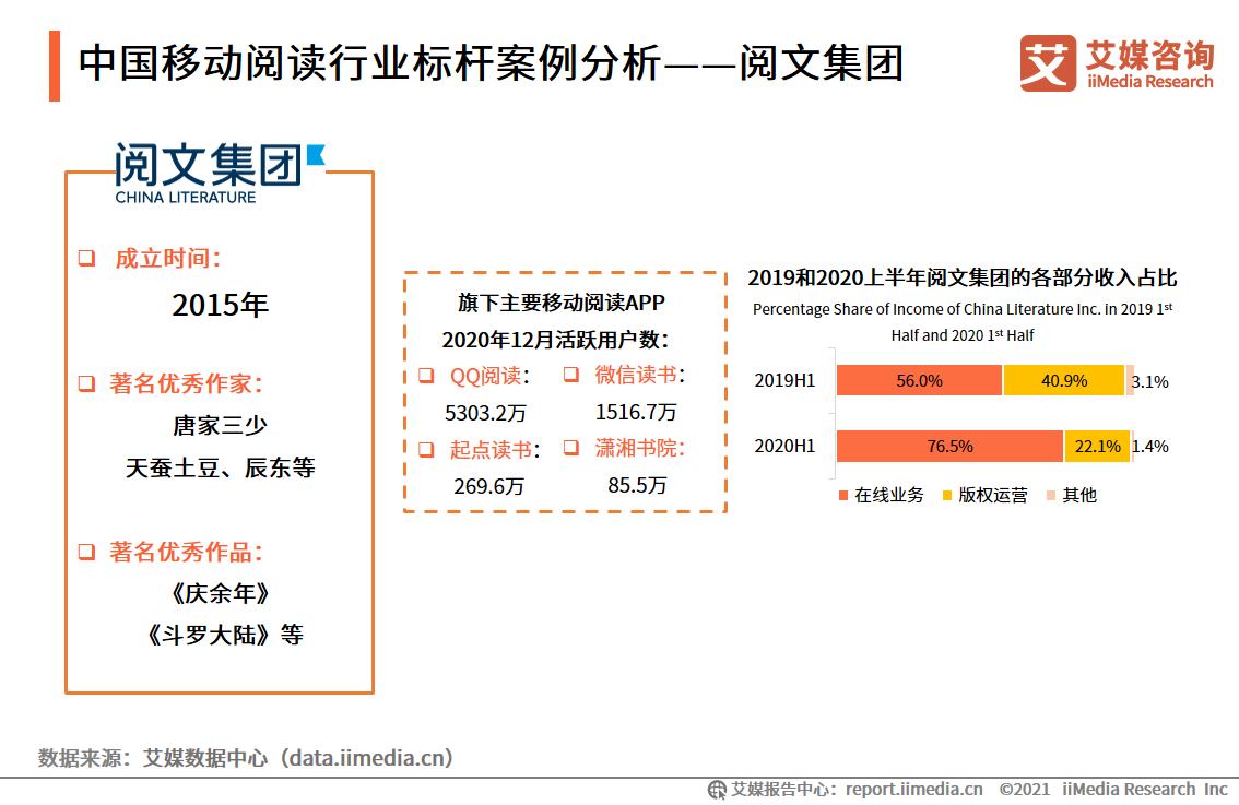 中国移动阅读行业标杆案例分析——阅文集团