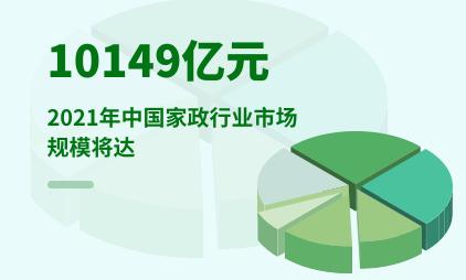 家政服务行业数据分析:2021年中国家政行业市场规模将达10149亿元