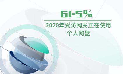 网盘行业数据分析:2020年61.5%受访网民正在使用个人网盘