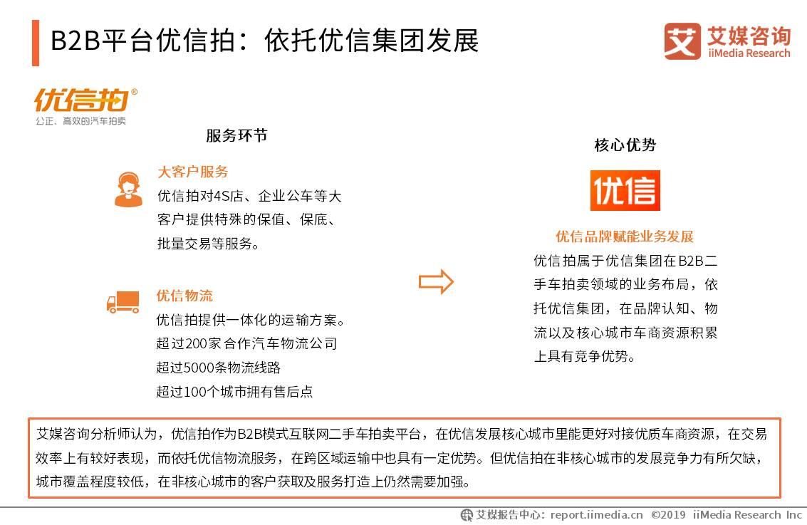 B2B平台优信拍:依托优信集团发展