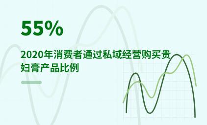 化妆品行业数据分析:2020年55%消费者通过私域经营购买贵妇膏产品