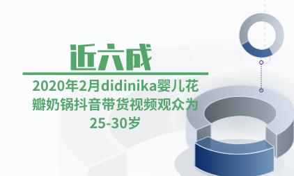 厨具行业数据分析:2020年2月近六成didinika婴儿花瓣奶锅抖音带货视频观众为25-30岁