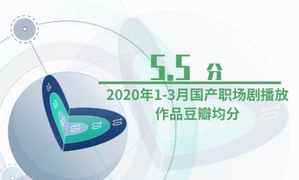 文娱行业数据分析:2020年1-3月国产职场剧播放作品豆瓣均分为5.5分