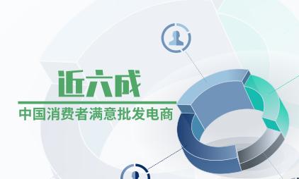 批发电商行业数据分析:近六成中国消费者满意批发电商