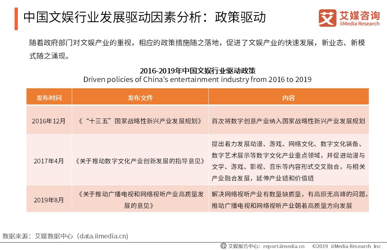 中国文娱行业发展驱动因素分析:政策驱动