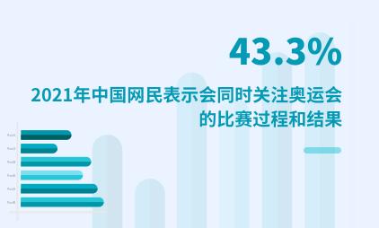 奥运会数据分析:2021年中国43.3%网民表示会同时关注奥运会的比赛过程和结果