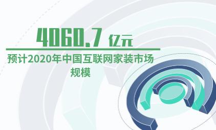 家装行业数据分析:预计2020年中国互联网家装市场规模将达4060.7亿元