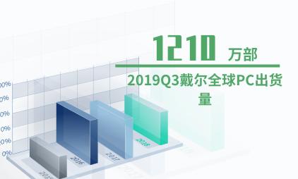 PC行业数据分析:2019Q3戴尔全球PC出货量为1210万部