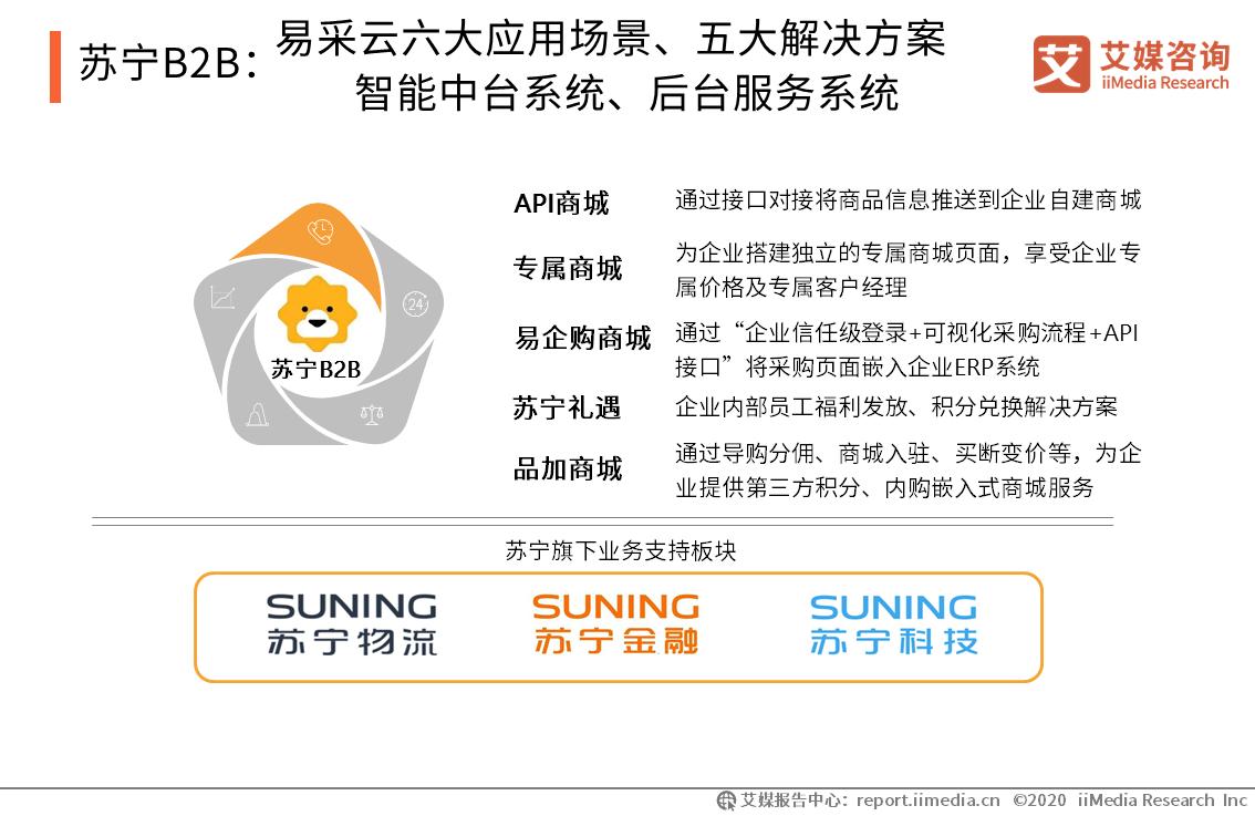 苏宁B2B:易采云六大应用场景、五大解决方案智能中台系统、后台服务系统