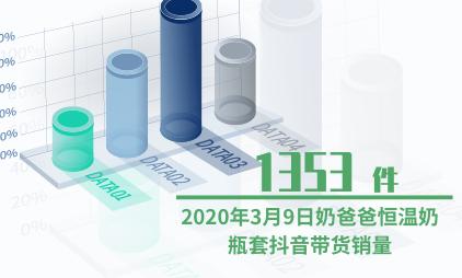 直播电商行业数据分析:2020年3月9日奶爸爸恒温奶瓶套抖音带货销量为1353件