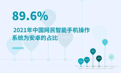 手机行业数据分析:2021年中国网民智能手机操作系统为安卓的占比89.6%