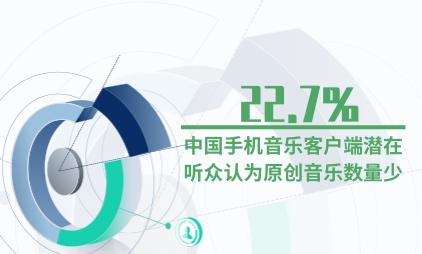 音乐行业数据分析:22.7%中国手机音乐客户端潜在听众认为原创音乐数量少