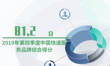 快递行业数据分析:2019Q4中国顺丰速运服务品牌综合得分为81.2分
