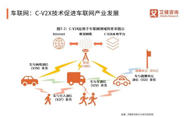 5G赋能自动驾驶,长安汽车如虎添翼,国内首个开放道路场景运营基地在渝使用