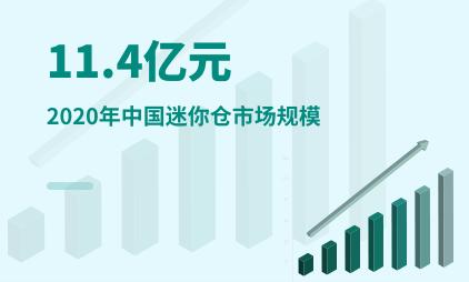 迷你仓行业数据分析:2020年中国迷你仓市场规模为11.4亿元