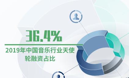 音乐行业数据分析:2019年中国音乐行业天使轮融资占比36.4%