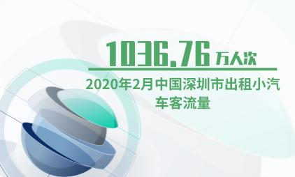 出租车行业数据分析:2020年2月中国深圳市出租小汽车客流量为1036.76万人次