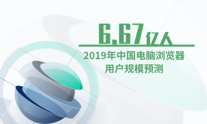 浏览器行业数据分析:2019年中国电脑浏览器用户规模将达6.67亿人