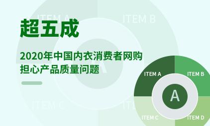 内衣行业数据分析:2020年中国超五成内衣消费者网购担心产品质量问题