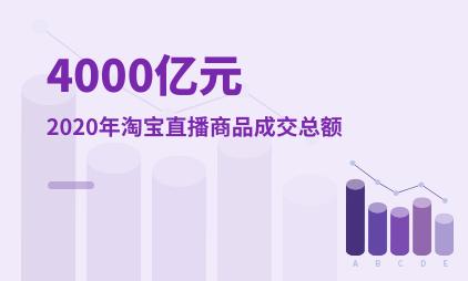 直播电商行业数据分析:2020年淘宝直播商品成交总额超4000亿元