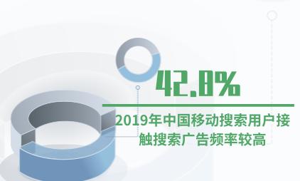 广告行业数据分析:2019年中国42.8%移动搜索用户接触搜索广告频率较高
