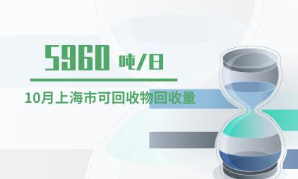 垃圾分类行业数据分析:2019年10月上海市可回收物回收量达5960吨/日