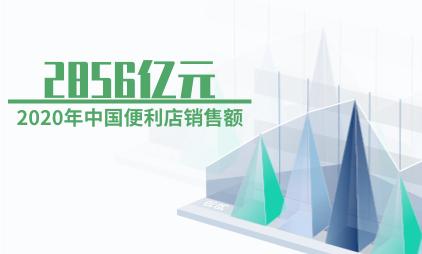 便利店数据分析:预计2020年中国便利店销售额将达2856亿元