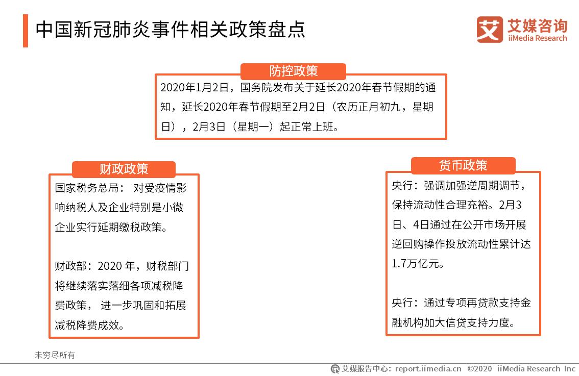 中国新冠肺炎事件相关政策盘点