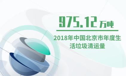 垃圾分类行业数据分析:2018年中国北京市年度生活垃圾清运量为975.12万吨