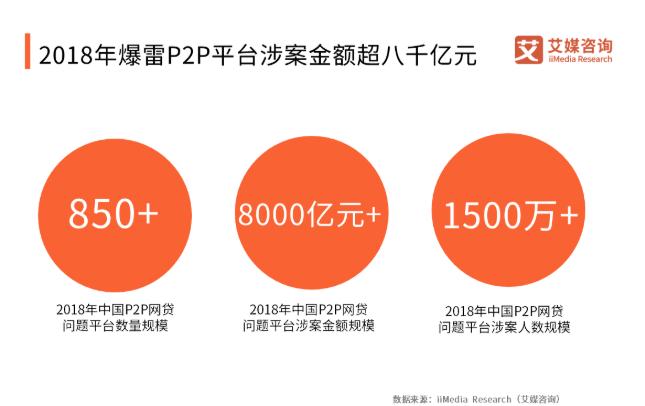 P2P行业再迎大洗牌!湖南24家网贷机构被取缔