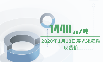 粮食行业数据分析:2020年1月10日寿光米糠粕现货价为1440元/吨
