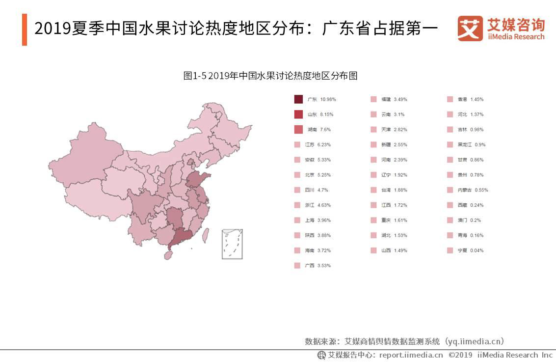 2019年中国水果产业发展的机遇与趋势