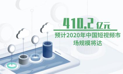 短视频行业数据分析:预计2020年中国短视频市场规模将达410.2亿元