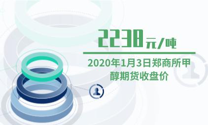 能源行业数据分析:2020年1月3日郑商所甲醇期货收盘价为2238元/吨