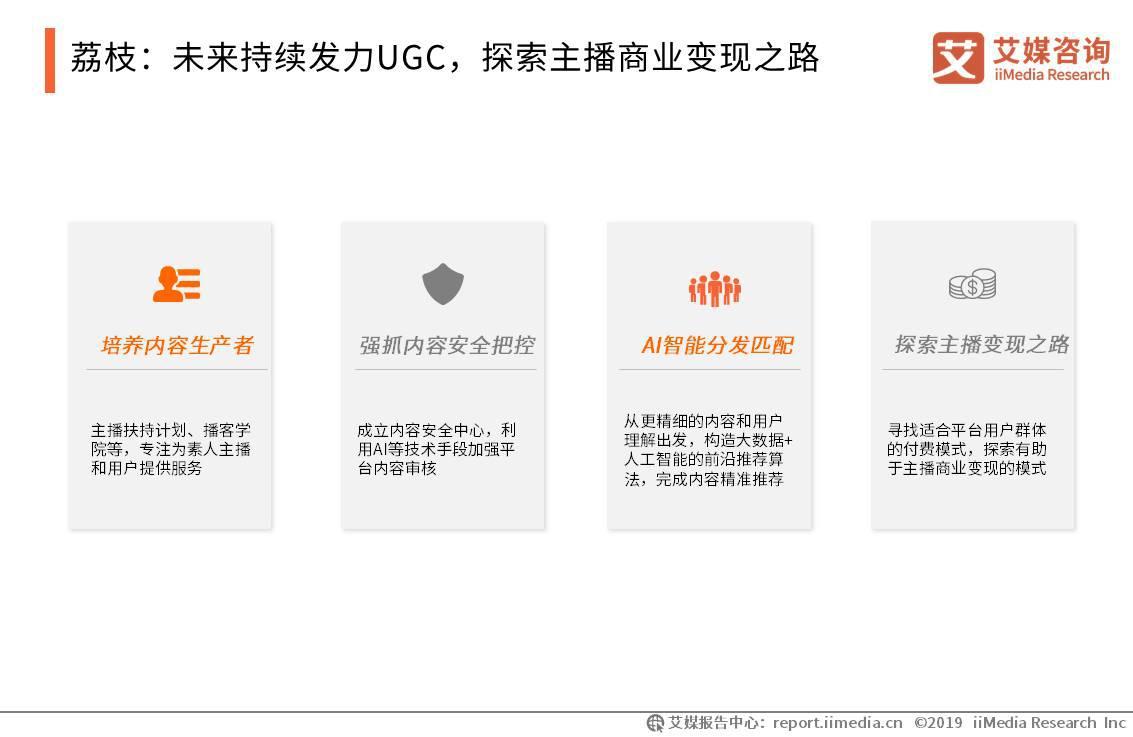 荔枝:未来持续发力UGC,探索主播商业变现之路