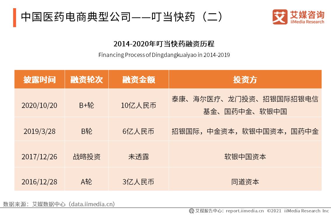 中国医药电商典型公司——叮当快药(二)