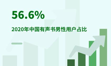 有声书行业数据分析:2020年中国有声书男性用户为占比为56.6%