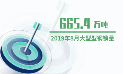 钢铁行业数据分析:2019年8月中国大型型钢累计销售量达665.4万吨