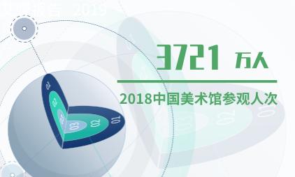 中国艺术行业数据分析:2018年中国美术馆参观人次为3721万人