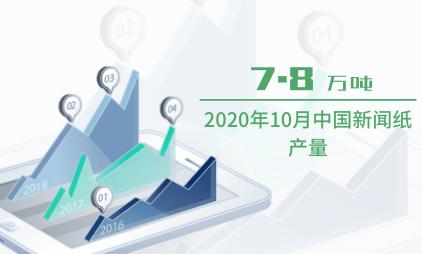 造纸行业数据分析:2020年10月中国新闻纸产量为7.8万吨