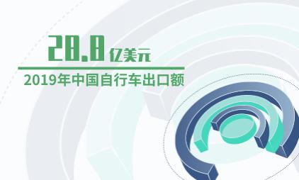自行车行业数据分析:2019年中国自行车出口额为28.8亿美元