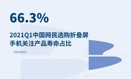 柔性显示产业数据分析:2021Q1中国66.3%网民选购折叠屏手机关注产品寿命