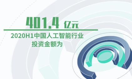 人工智能行业数据分析:2020H1中国人工智能行业投资金额为401.4亿元