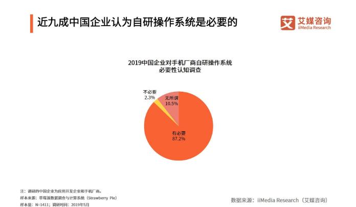 不是替代谷歌,华为董事长梁华:鸿蒙是物联网操作系统,安卓仍是首选