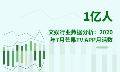 文娱行业数据分析:2020年7月芒果TV APP月活数为1亿人