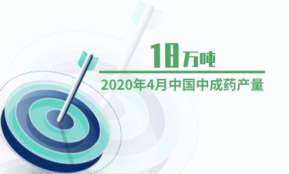 中药材大发一分彩数据分析:2020年4月中国中成药产量为18万吨
