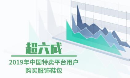 特卖行业数据分析:2019年超六成中国特卖平台用户购买服饰鞋包