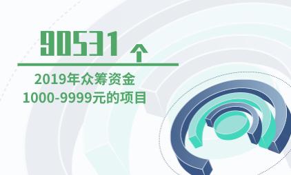众筹行业数据分析:2019年众筹资金为1000-9999元的项目有90531个