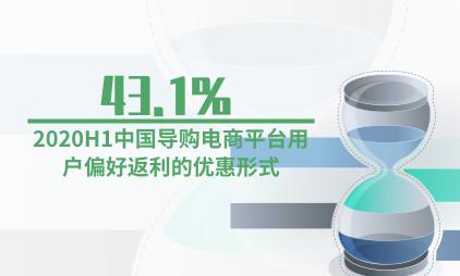 电商行业数据分析:2020H1中国43.1%导购电商平台用户偏好返利的优惠形式