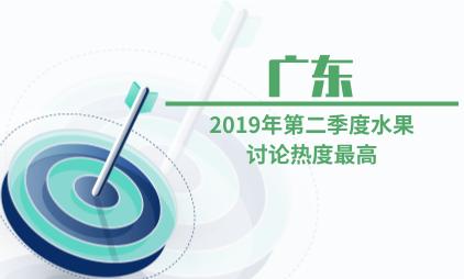 水果行业数据分析:2019年第二季度广东水果讨论热度最高